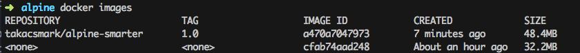 Dockerfile tutorial - Docker image list
